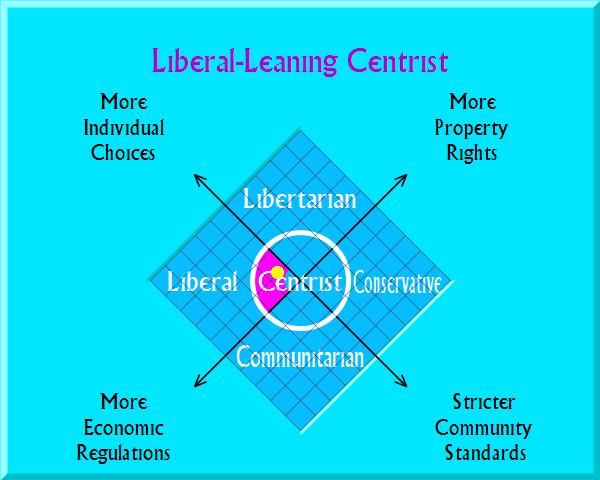 communitarianism a liberal response essay